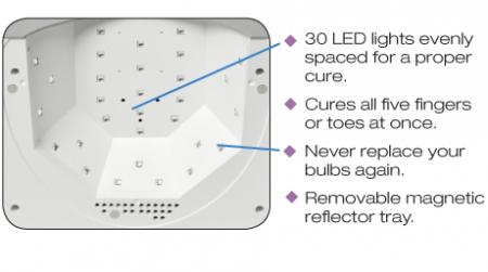 UV or LED Nail Lamp